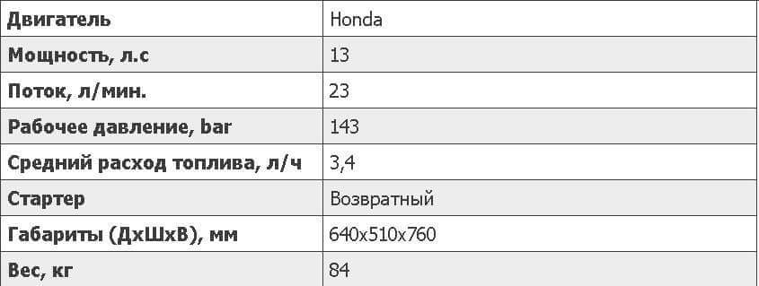 ХарактеристикиHT13G Hydra-Tech