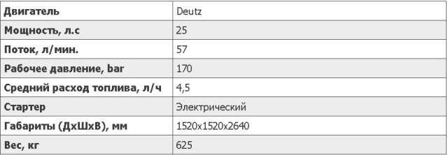 Характеристики портативной маслостанции дизельной HT25DD, www.gidrotec.com.ua