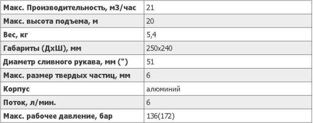 Характеристики мини-помпыS2C гидравлической: www.gidrotec.com.ua