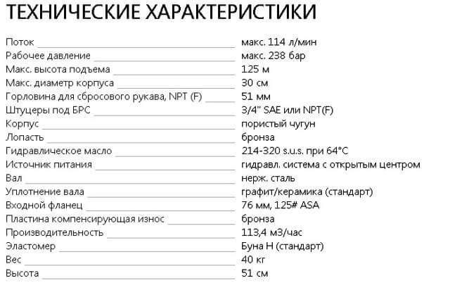 Характеристики погружного гидравлического насоса S3CHL: