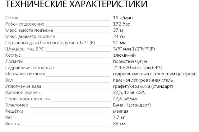 Характеристики алюминиевой погружной помпыS2TСAL-2 для воды: