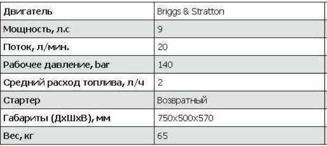 Характеристики гидравлической маслостанции ASPID (DOA):