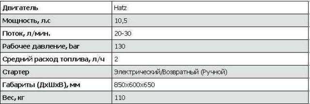 Технические характеристики маслостанции DOA Raptor D