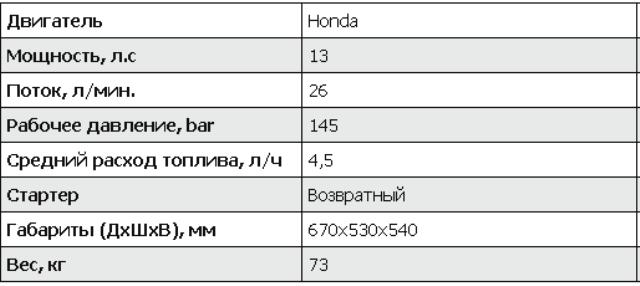 Характеристика Stanley GT13 гидравлической масляной станции