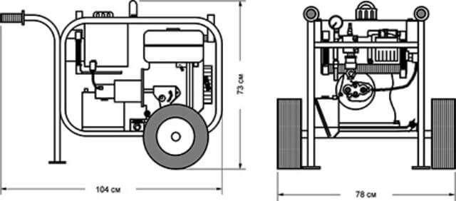 Размеры: Мобильная станция Hydra-Tech HT11D может обеспечивать рабочее давление для гидравлического инструмента с потоком до 23 л./мин.