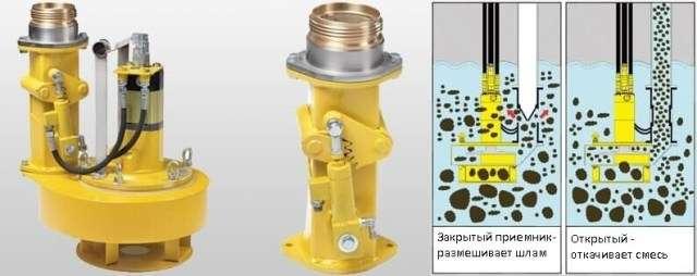 Sp-45 проста в обслуживании и применении, может оснащаться специальным закрывающим устройством, которое позволяет перекрывать канал откачки жидкости и помпа может работать в качестве миксера