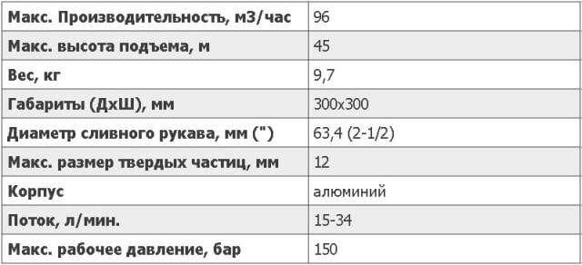 Технические характеристики помпы wp 25 Doa:
