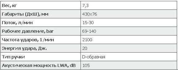 CH15 (Stanley) - легкий рубильный гидравлический молоток