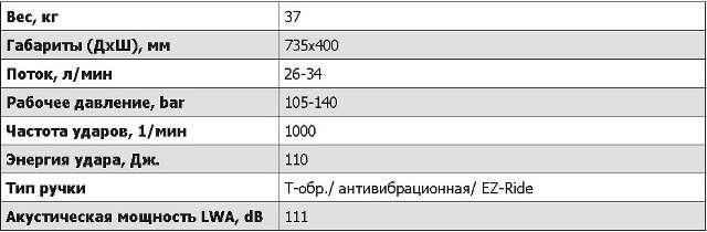 Купить гидравлический молотокBR87Stanley (США) можно в нашем интернет магазине в Киеве.